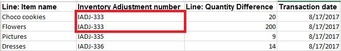 Import Inventory Adjustments into QuickBooks